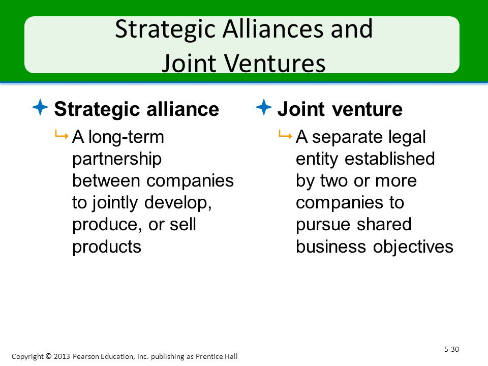joint ventures and strategic alliances of heineken Via joint ventures with countries, heinekenis able to further expand into new countries in the same region eg asia pacific breweries limited, the singapore-based joint venture of heinekenand fraser &neave[]has served as a springboard for heinekento execute its sales and operations in other asia pacific countries.