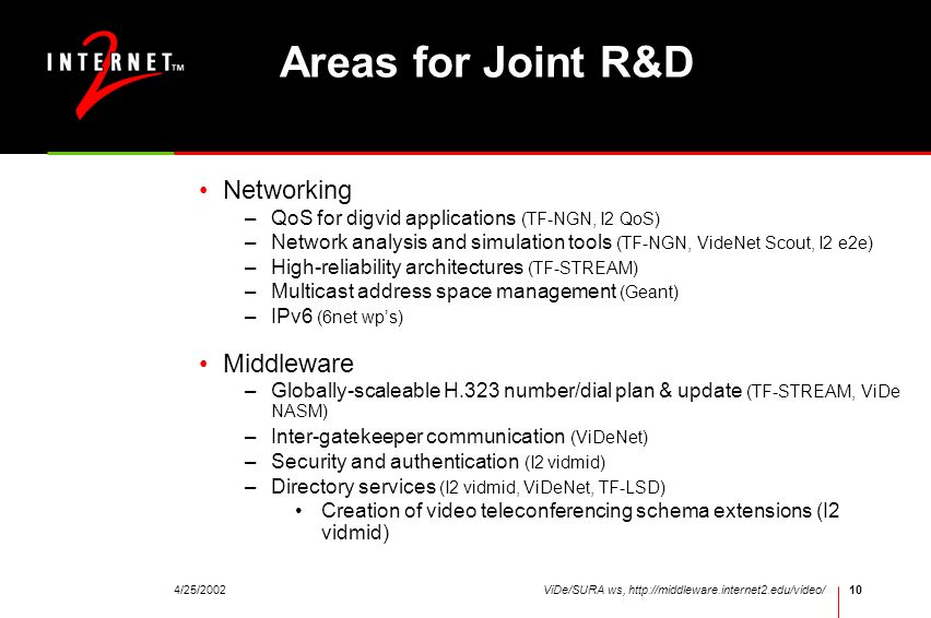 Areas for Joint R&D Networking Middleware