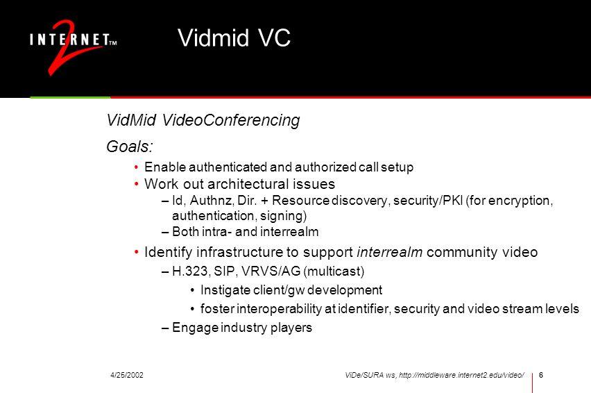 Vidmid VC VidMid VideoConferencing Goals: