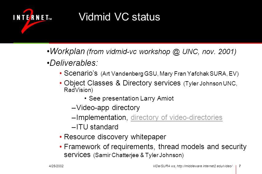 Vidmid VC status Workplan (from vidmid-vc workshop @ UNC, nov. 2001)
