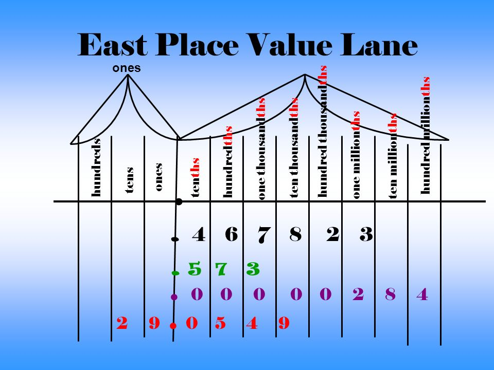 Decimal Place Value. - ppt video online download