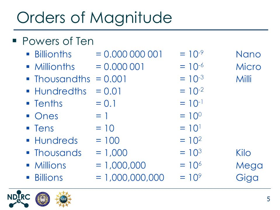orders of magnitude and scale Atom: neutron: elementary particles: is there scale by size of all discovered particles from neutron and proton to electron and to boson compare to each other.