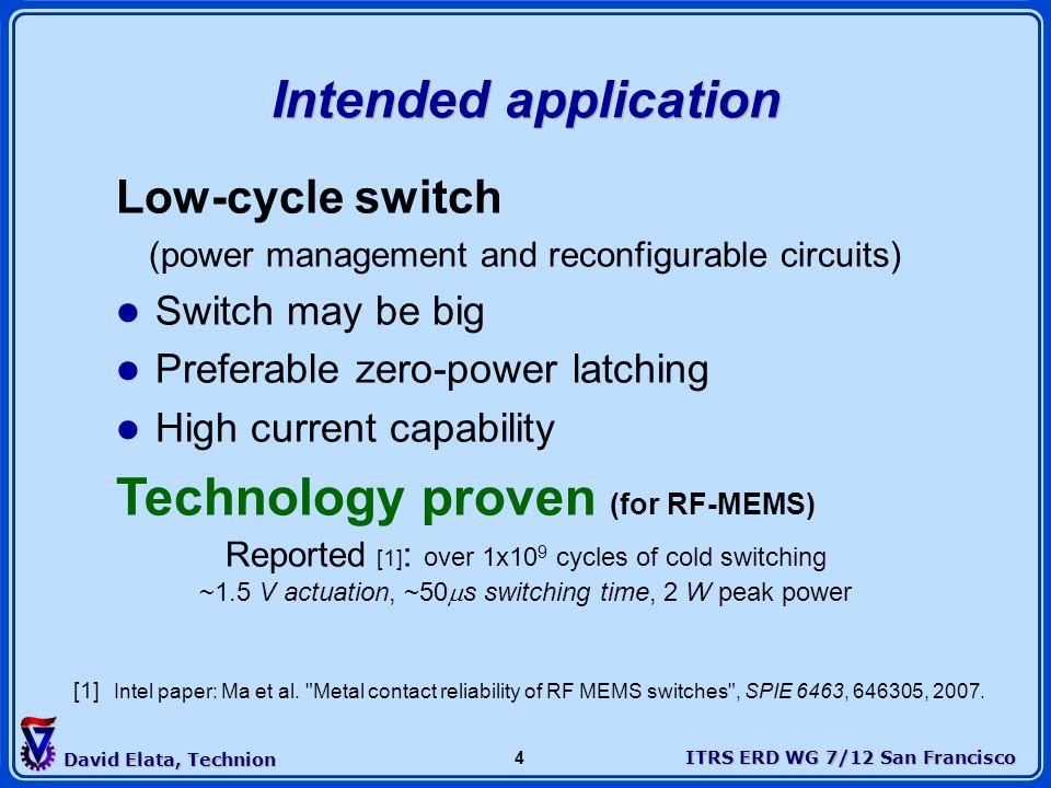 Technology proven (for RF-MEMS)