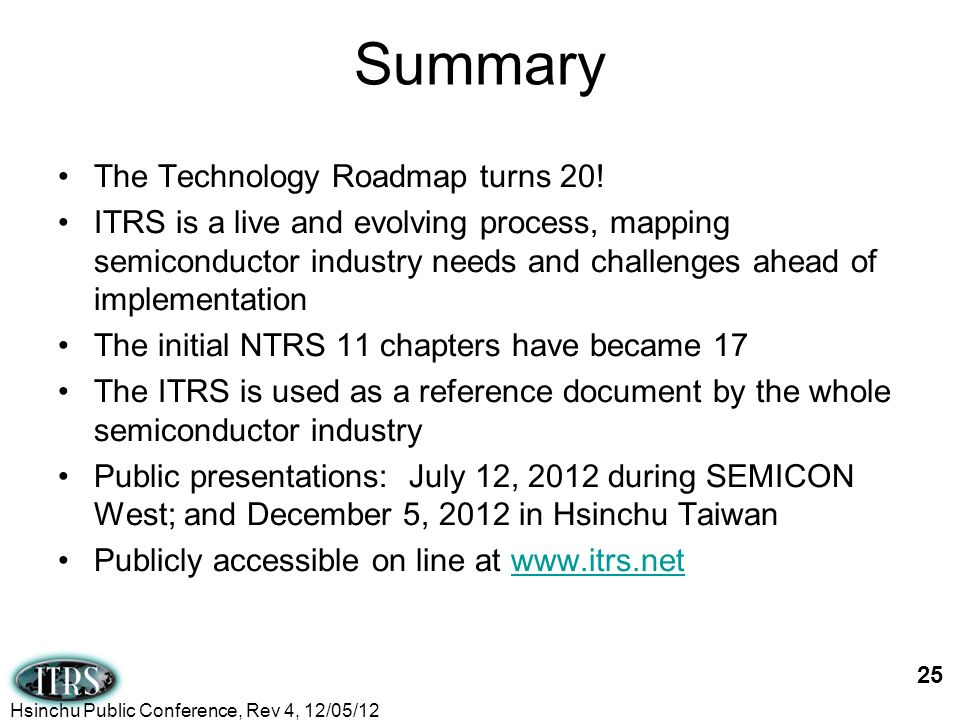 Summary The Technology Roadmap turns 20!