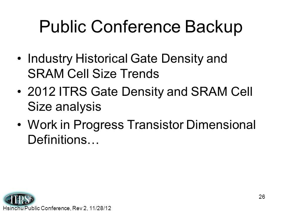 Public Conference Backup