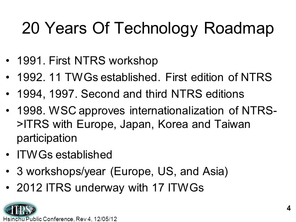 20 Years Of Technology Roadmap
