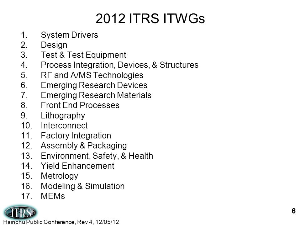 2012 ITRS ITWGs System Drivers Design Test & Test Equipment