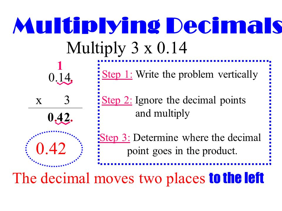 Multiplying Three-Digit Hundredths by Two-Digit Tenths (A) Math ...