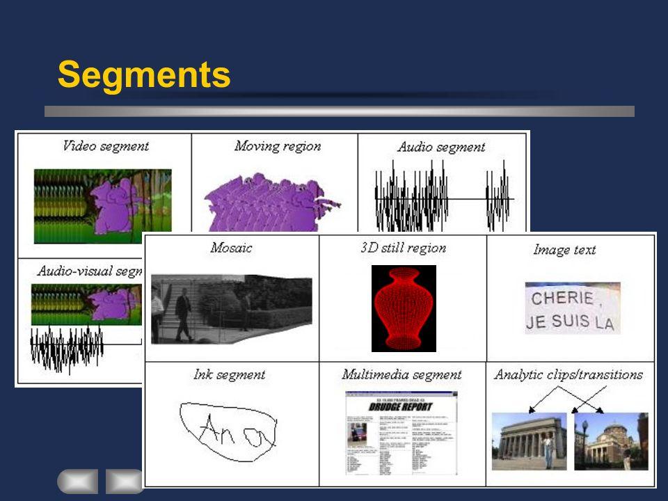 Segments Still regions