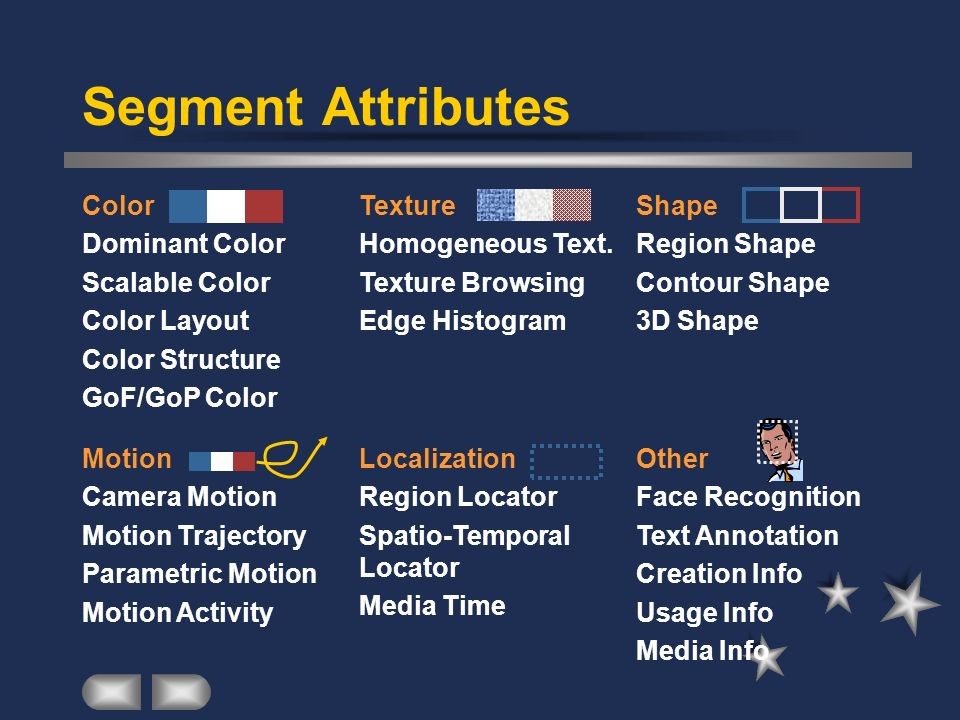 Segment Attributes Color Dominant Color Scalable Color Color Layout