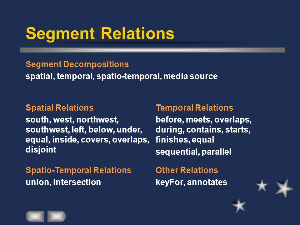 Segment Relations Segment Decompositions