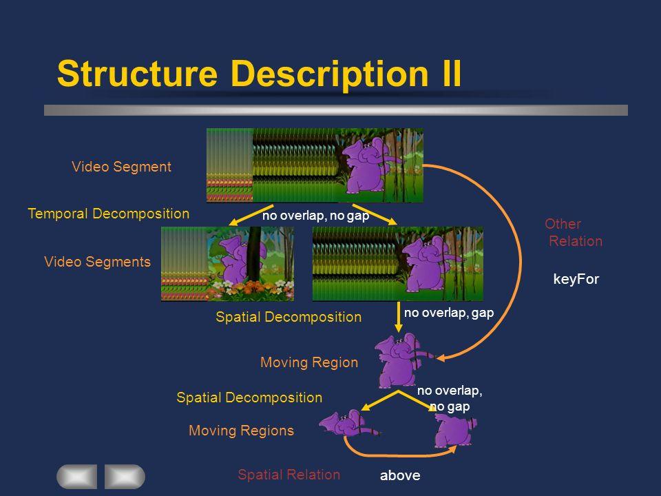 Structure Description II