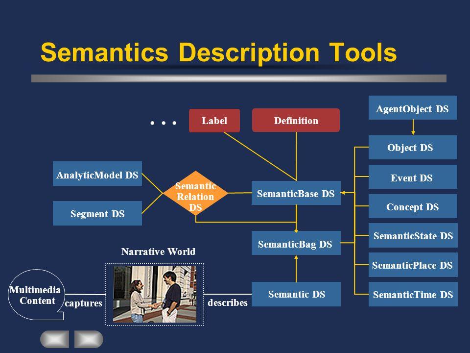 Semantics Description Tools