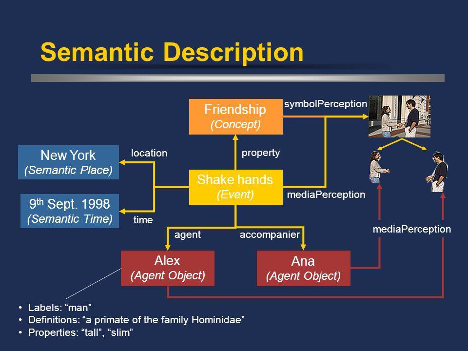 Semantic Description Friendship (Concept)
