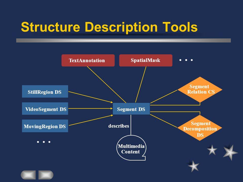 Structure Description Tools