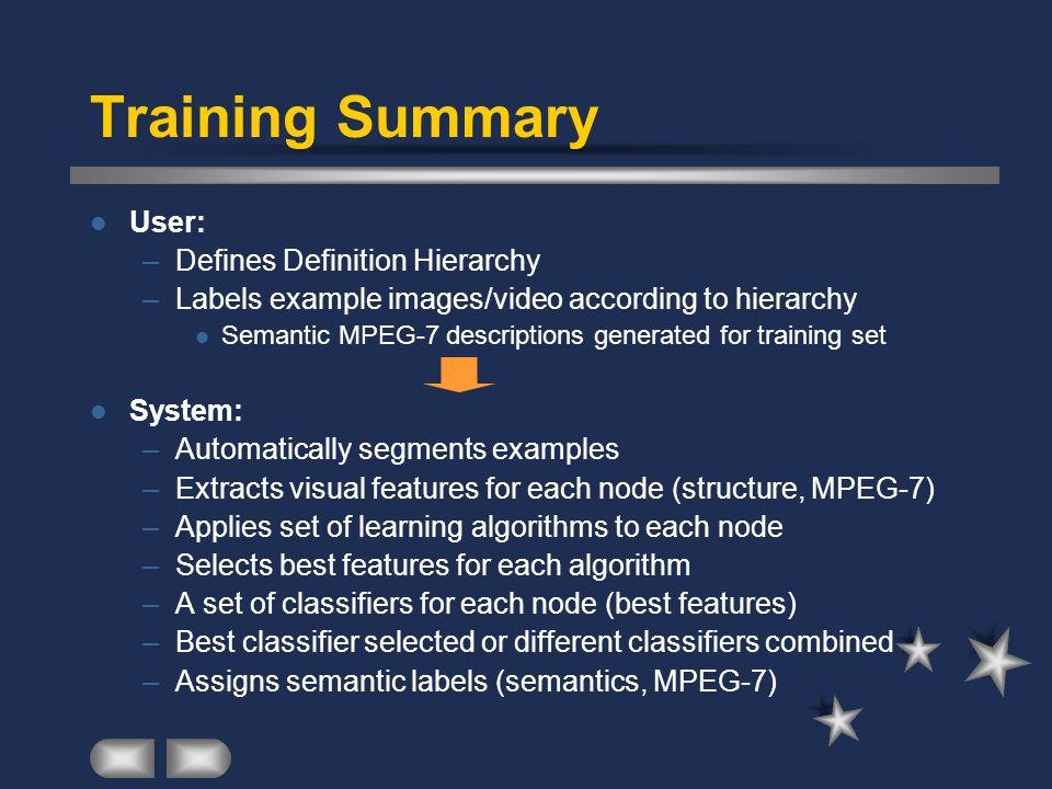 Training Summary User: Defines Definition Hierarchy