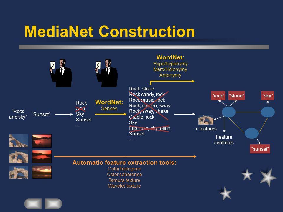 MediaNet Construction