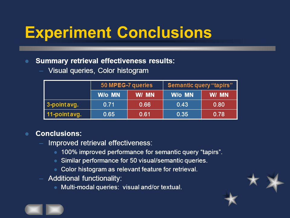 Experiment Conclusions