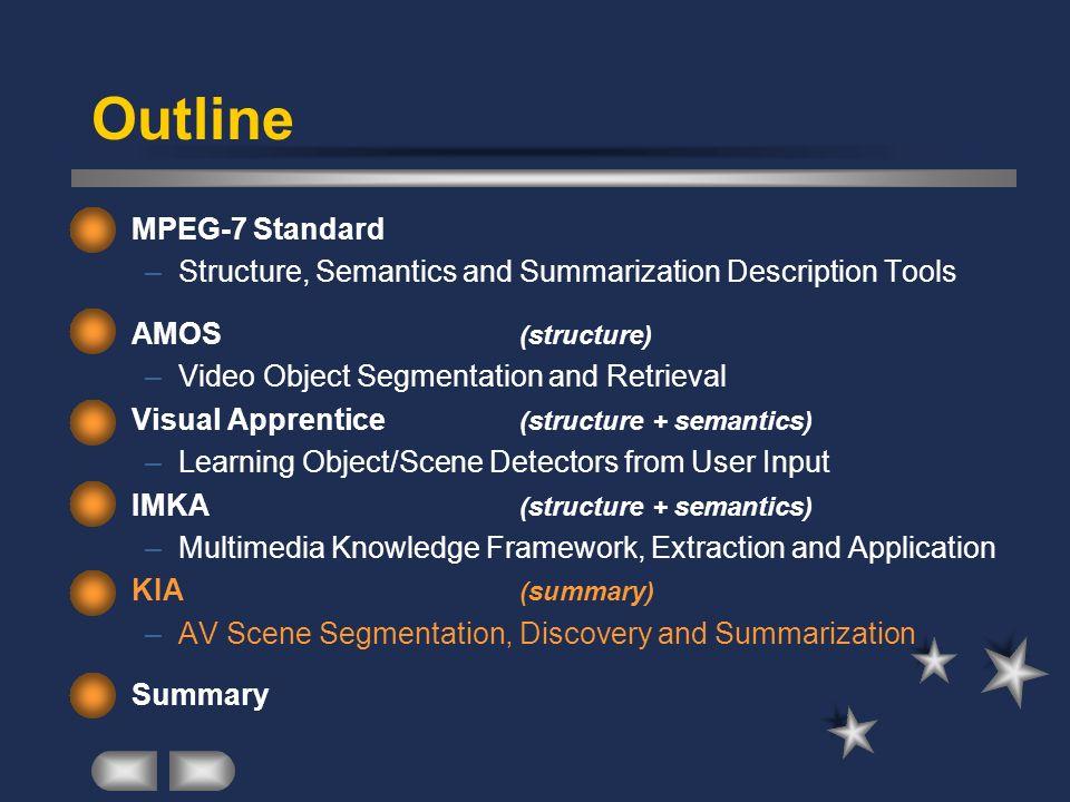 Outline MPEG-7 Standard