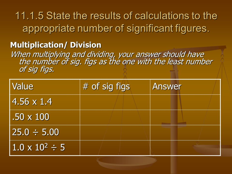 State the results of calculations to the appropriate number of significant figures.