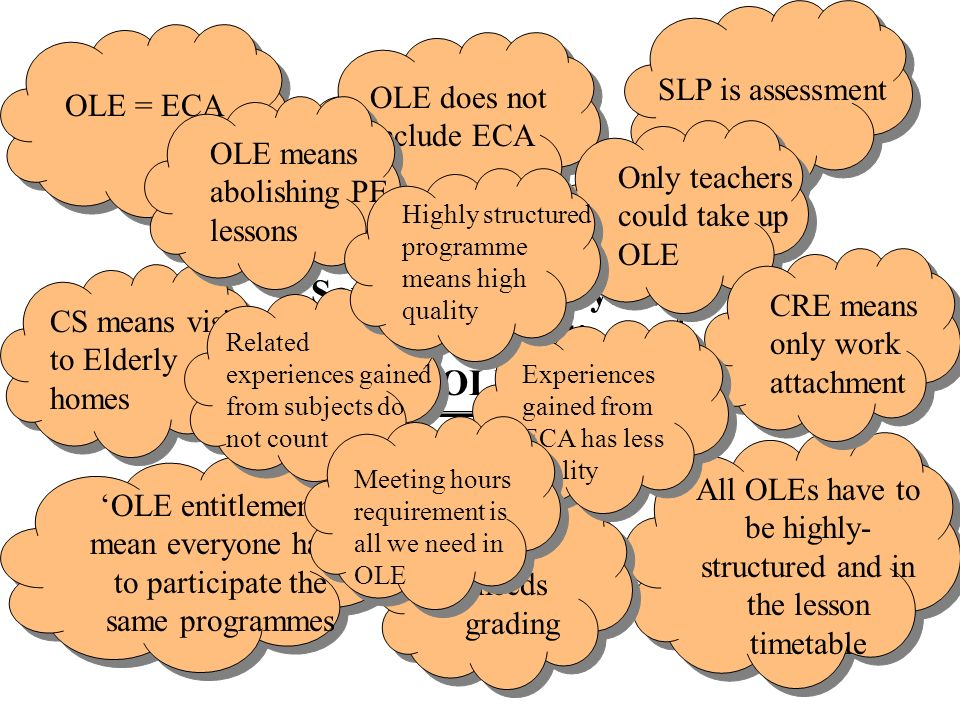 Some common Myths/ Misunderstandings about OLE & SLP