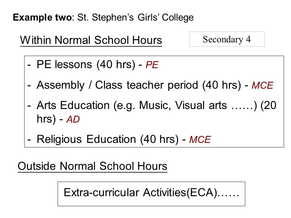 Extra-curricular Activities(ECA)……