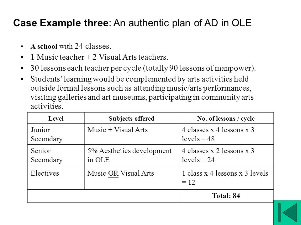 Case Example three: An authentic plan of AD in OLE