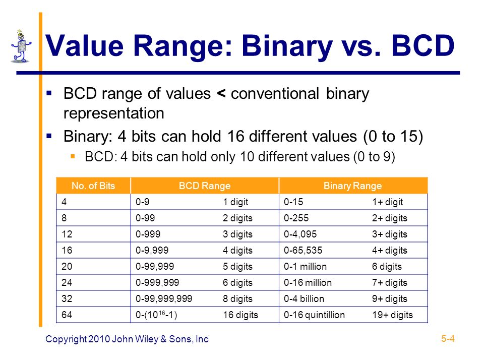Content binary options ebook 32