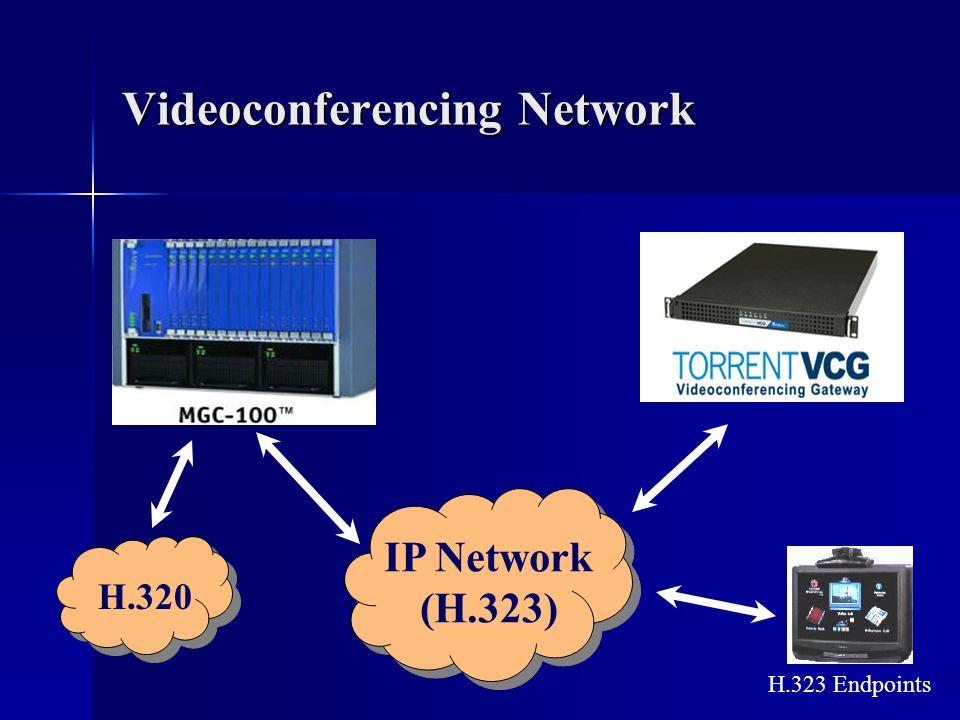 Videoconferencing Network