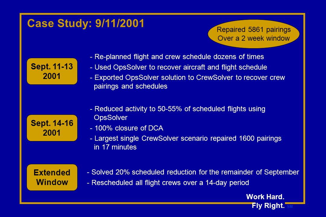 continental lite airline case study Case study: fletcher jones and continental airlines managerial leadership 3994 words | 16 pages the coo of continental airlines, refers to we as his 40,000 coworkers.