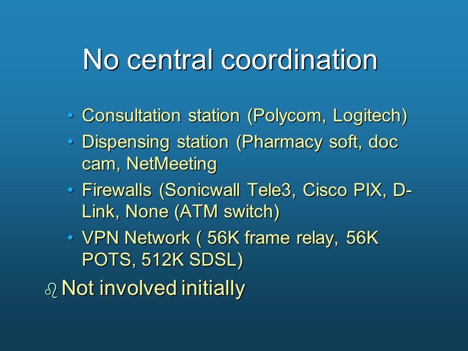 No central coordination