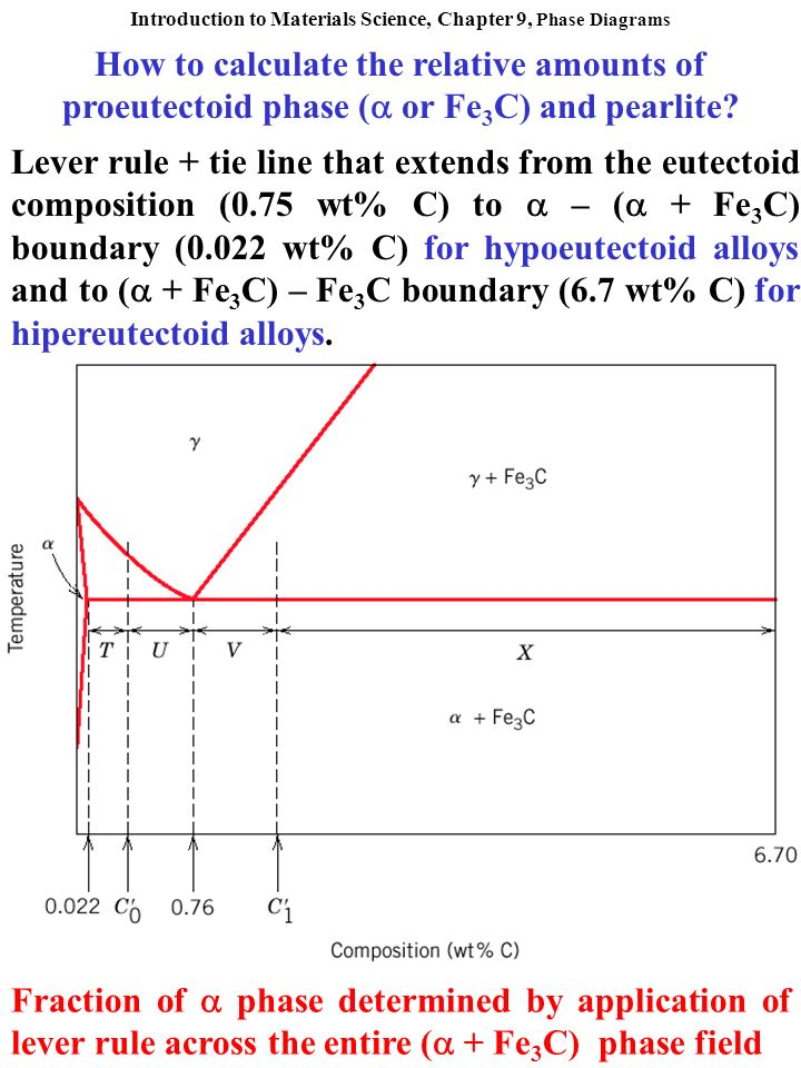 Phase diagram calculator with 28 more ideas phase diagram calculator fec phase diagram repair wiring scheme ccuart Image collections