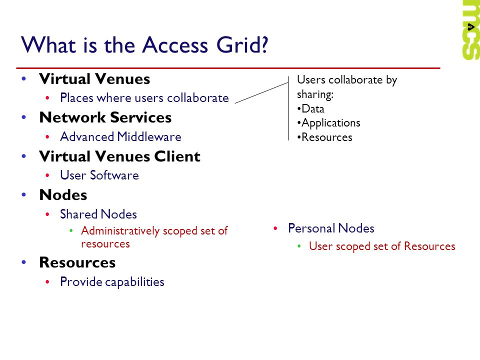What is the Access Grid Virtual Venues Network Services
