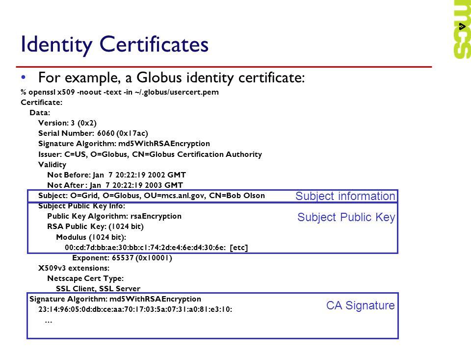 Identity Certificates