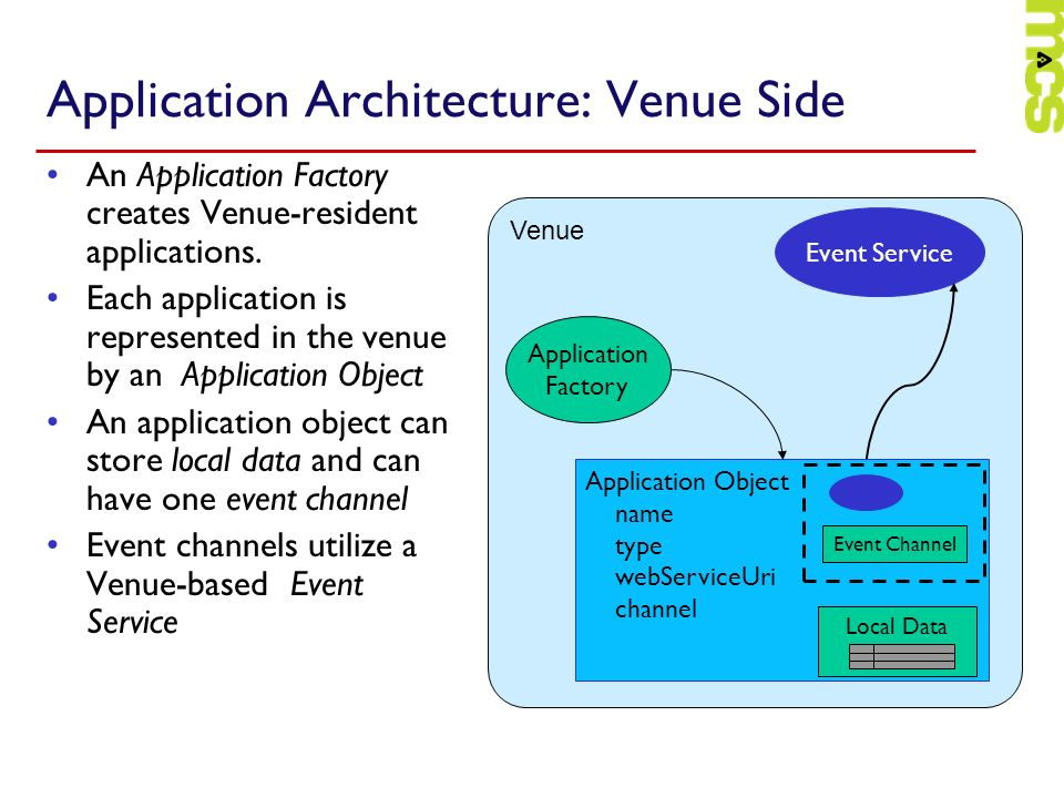 Application Architecture: Venue Side