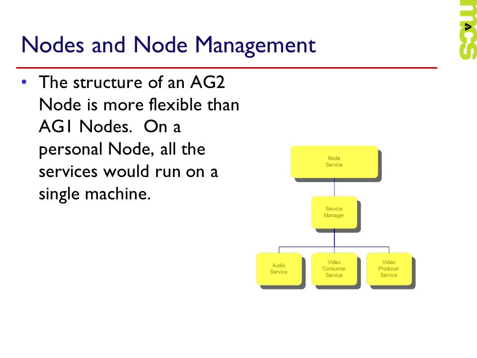 Nodes and Node Management