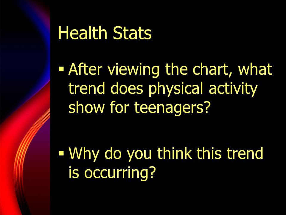 Health Stats After viewing the chart, what trend does physical activity show for teenagers.