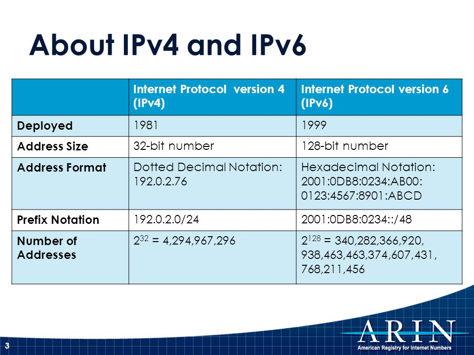 About IPv4 and IPv6 Internet Protocol version 4 (IPv4)