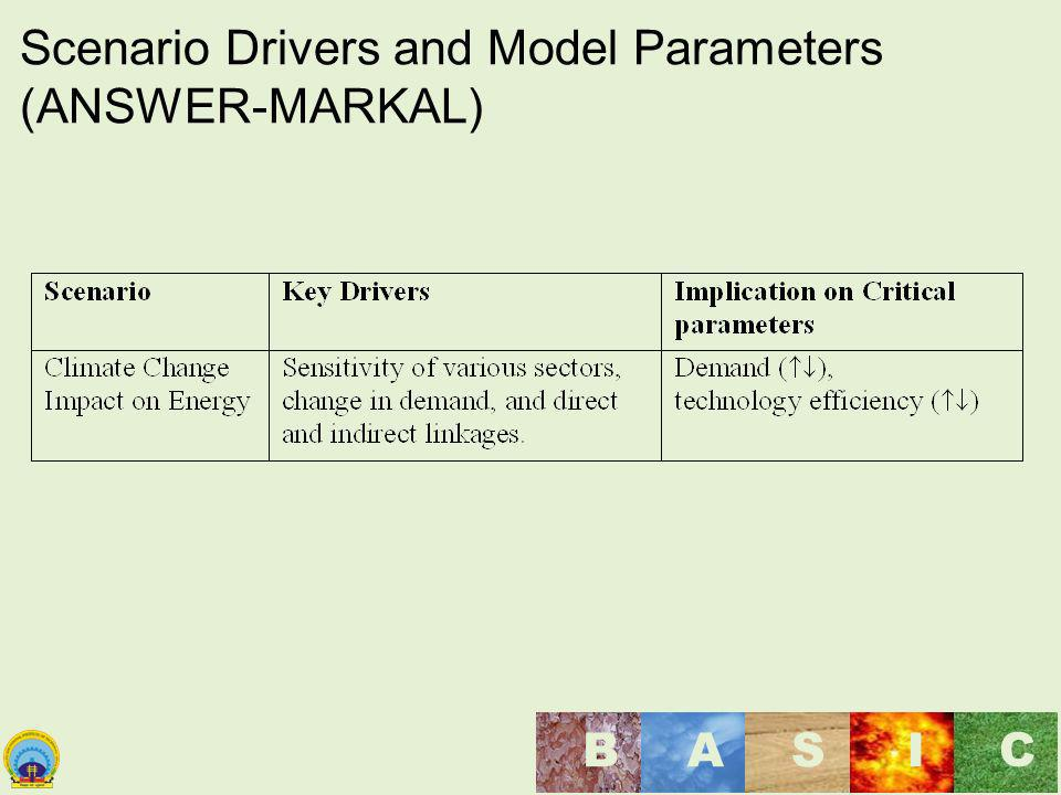 Scenario Drivers and Model Parameters (ANSWER-MARKAL)