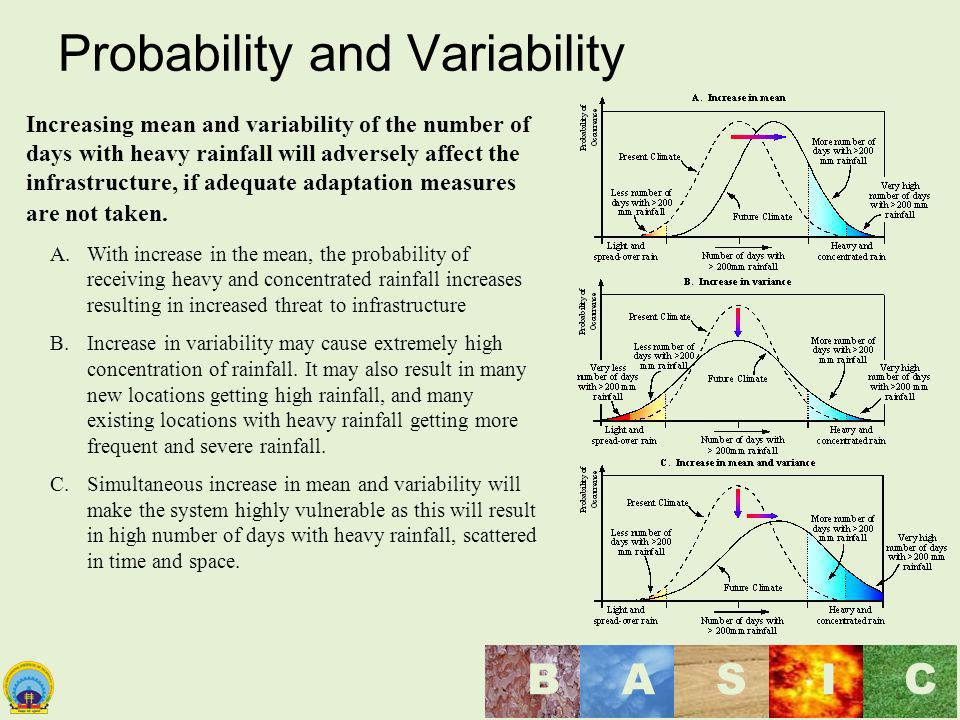 Probability and Variability