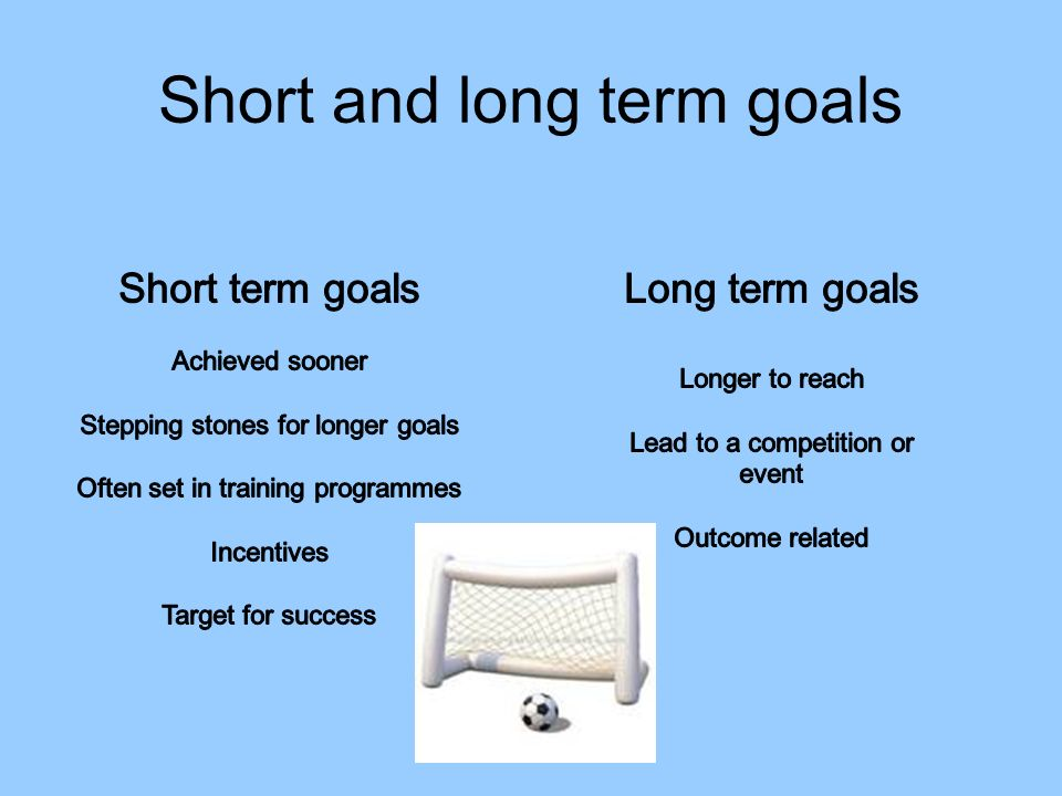 Short Term and Long Term Goals: Ready, Set, Achieve!