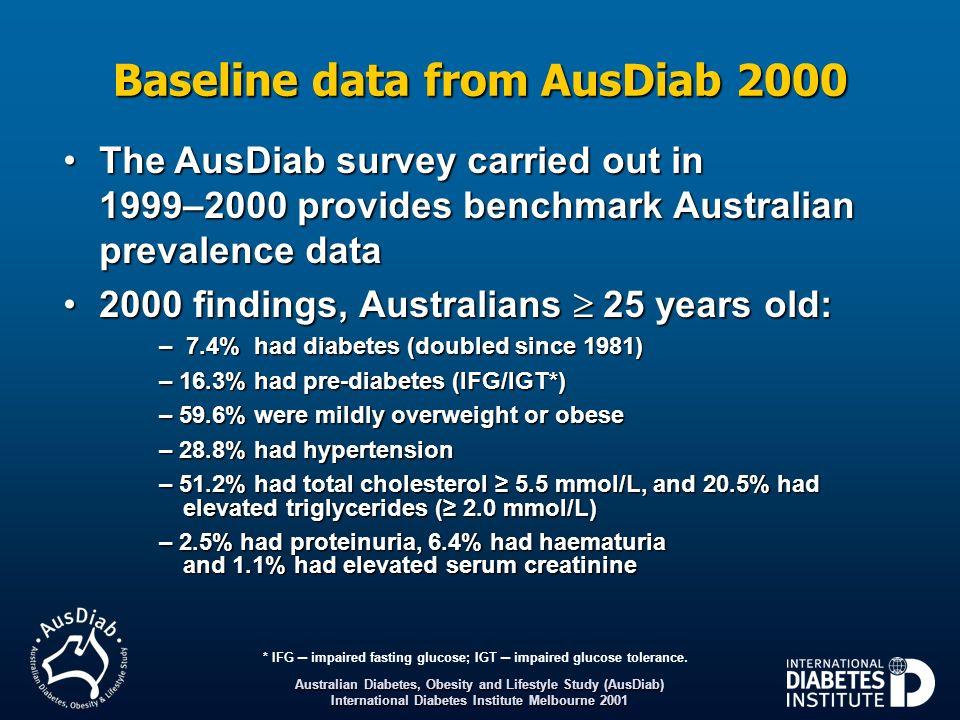 Baseline data from AusDiab 2000