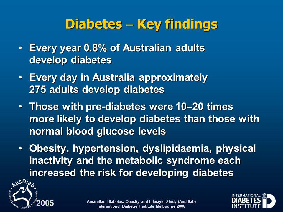 Diabetes  Key findings