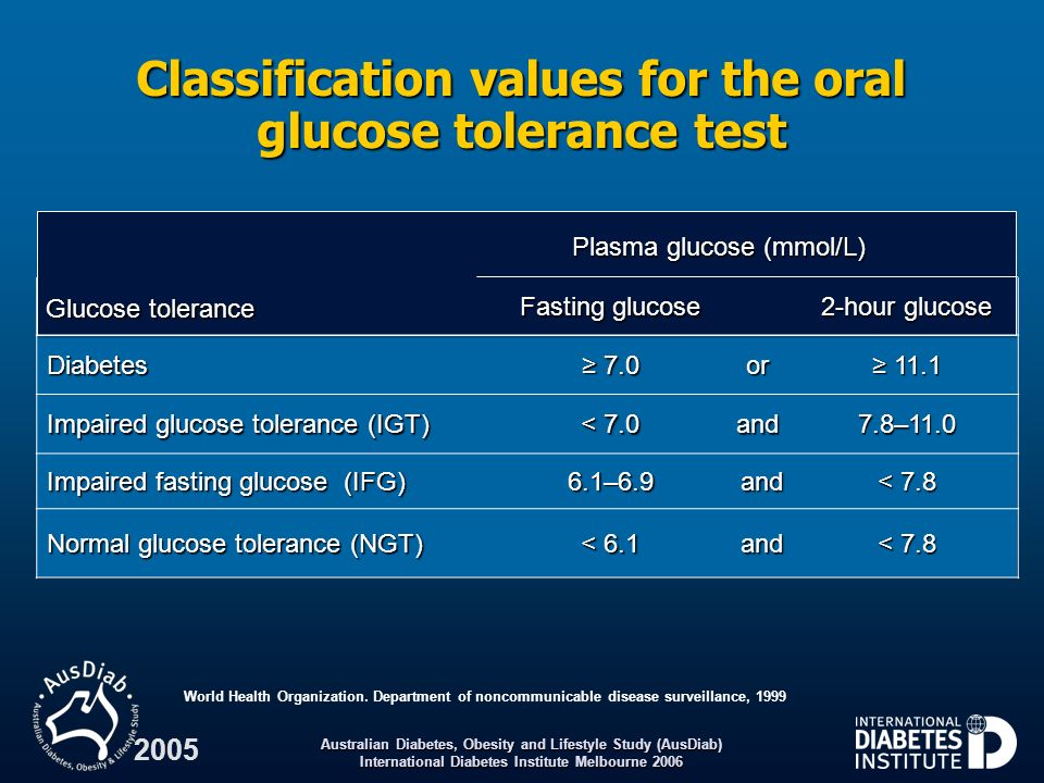 Classification values for the oral glucose tolerance test