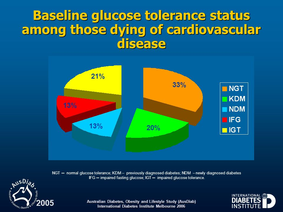 Baseline glucose tolerance status among those dying of cardiovascular disease