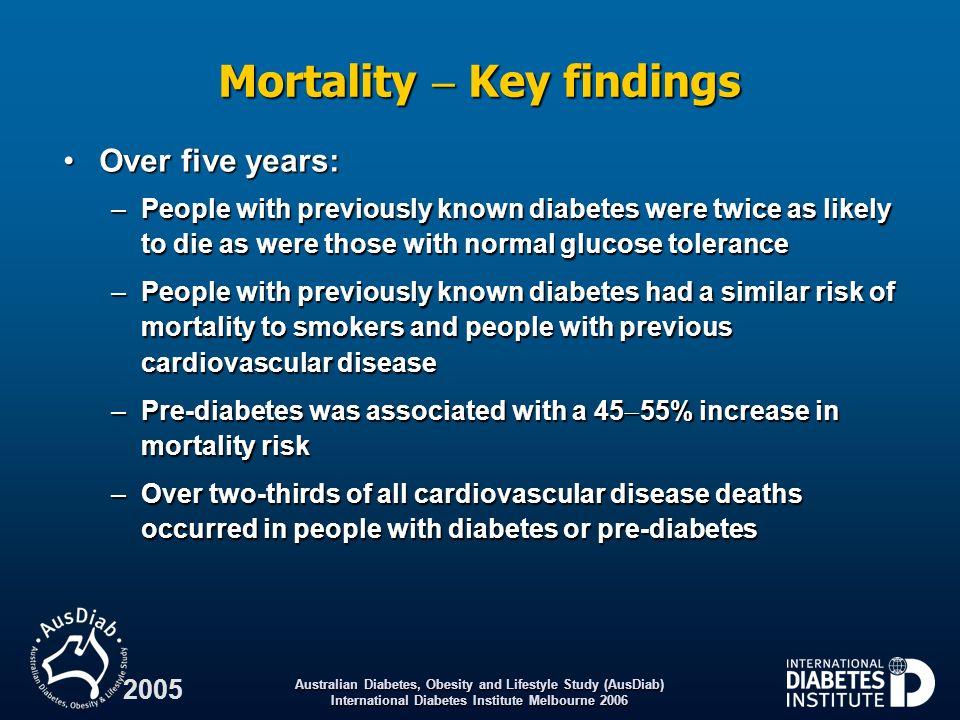 Mortality  Key findings