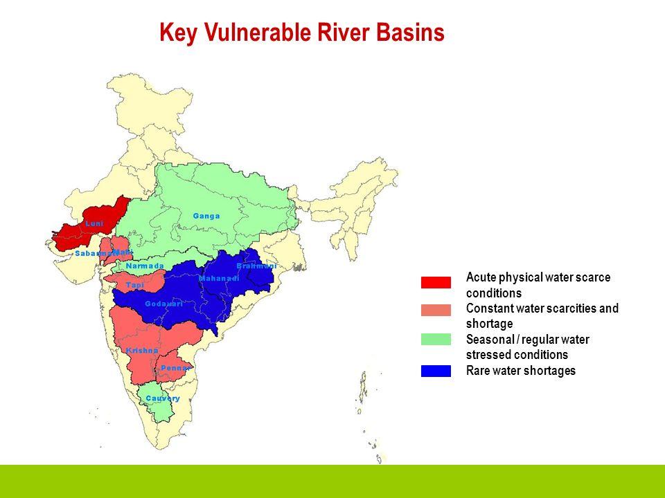 Key Vulnerable River Basins