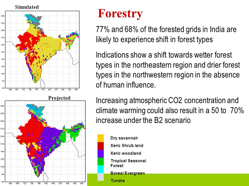 Simulated Forestry. 77% and 68% of the forested grids in India are likely to experience shift in forest types.