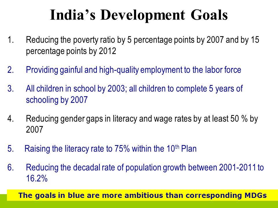 India's Development Goals