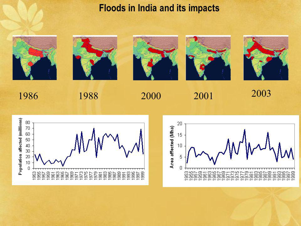 Floods in India and its impacts